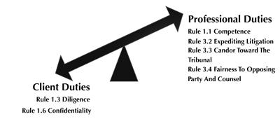 ethics duality imbalance