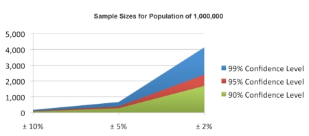 random_size_graph