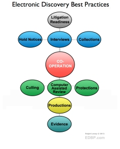 EDBP.com - You may freely use this graphic if you do not change it.