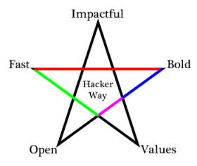 Hacker_pentagram