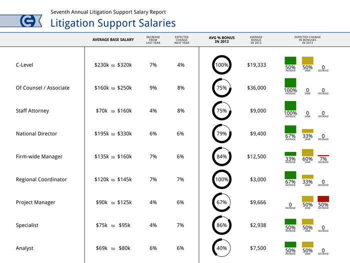 ediscovery software comparison chart Spoliation/Sanctions | e-Discovery Team ® | Page 14