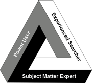 Penrose_triangle_Expertise