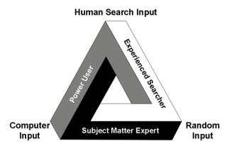 Predictive_coding_triangles