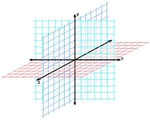 3D_Cartesian_coordinates