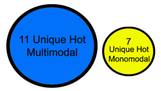 hot_Circles_unique