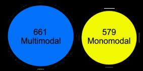 Relevant_Circles_Compare