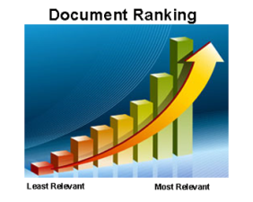 document_ranking_graph
