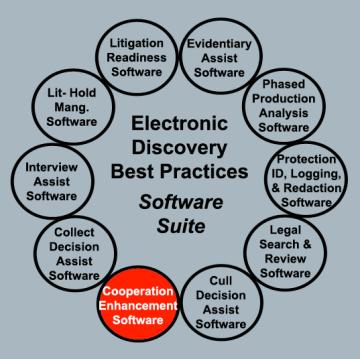 EDBP_Software