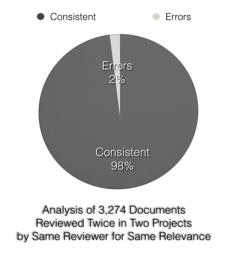 Enron_inconsistent_graph