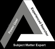 Penrose_triangle_Expertise