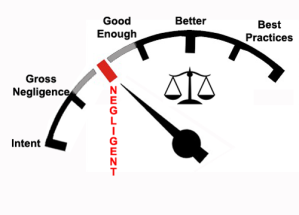 justice_guage_negligence