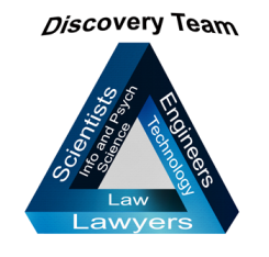 science_tech_law_triangle