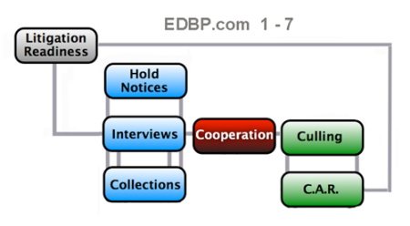 EDBP_1-7