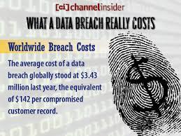 Data_breach_cost