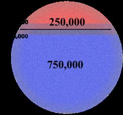 Corpus_data_recall_25