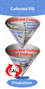 CULLING.filters_SME_only_review