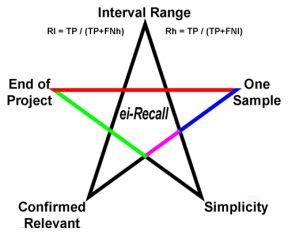 ei-Recall_pentagram