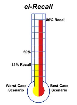 Ex. 10 - 31% - 86%