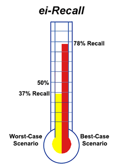 Ex. 11 - 37% - 78%