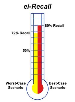 Ex. 12 - 72% - 80%