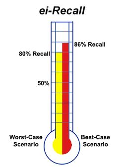 Ex. 7 - 80% - 86%