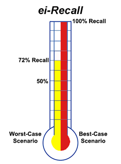 Ex. 8 - 72% - 100%