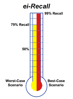 Ex. 9 - 79% - 99%