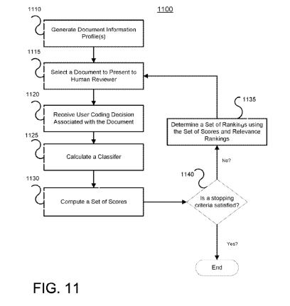 Grossman_Cormack_Patent11
