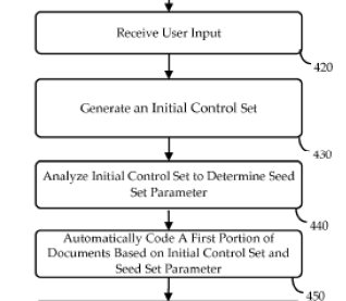 Recommind_Patent_control_set