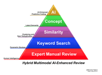 Search_pyramid
