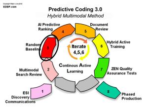 predictive_coding_Step-3