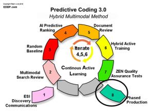 predictive_coding_Step-8
