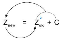 Mandelbrot_formula