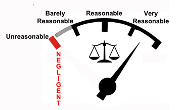 Mandating reasonableness in a reasonable inquiry