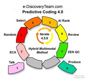 predictive_coding_4.0