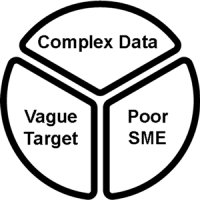3-factors_hybrid_balance