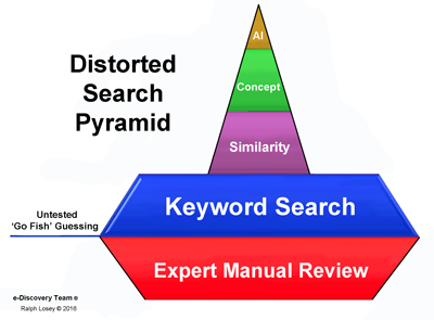 distorted_search_pyramid