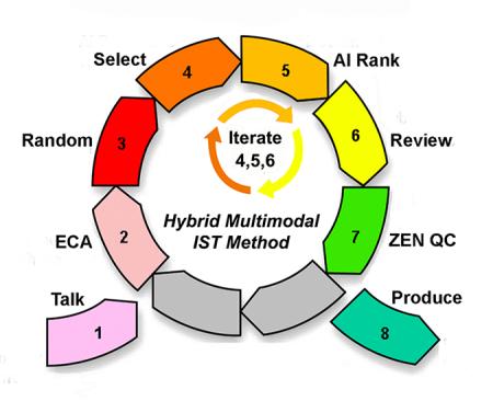 predictive_coding_4-0_8-steps_ist