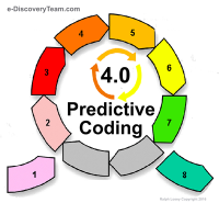 predictive_coding_4-0_simple