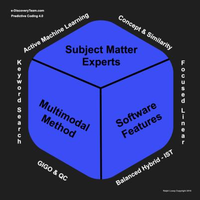 predictive_coding_9_2