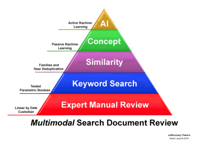 search_pyramid_revised