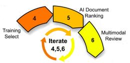 predictive_coding_4-0_4-5-6-steps