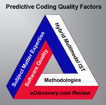predictive_coding_quality_triangle-variation