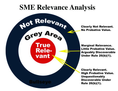 relevance_targets